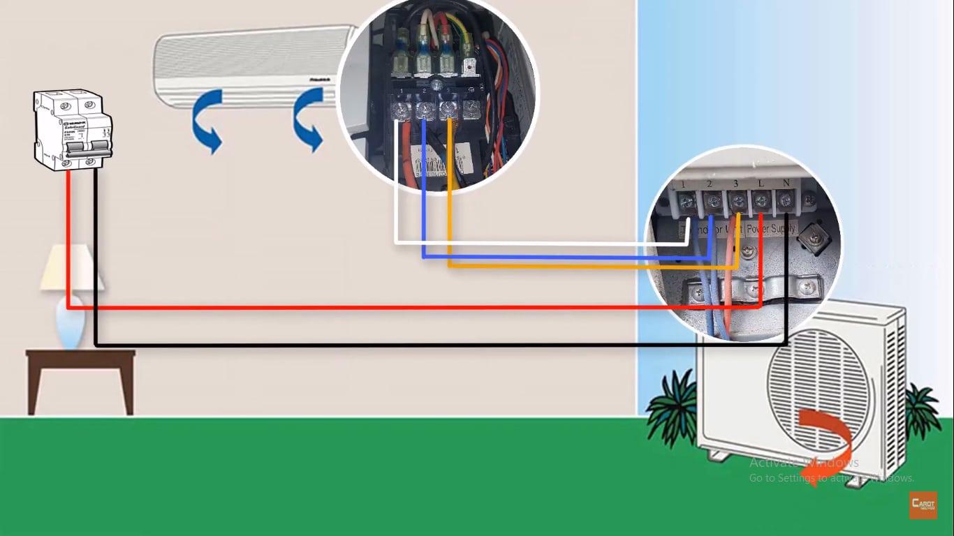 Cách đấu dây điện máy lạnh đúng cách