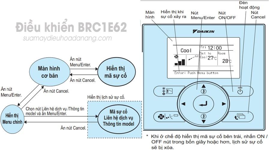 Điều khiển BRC1E62